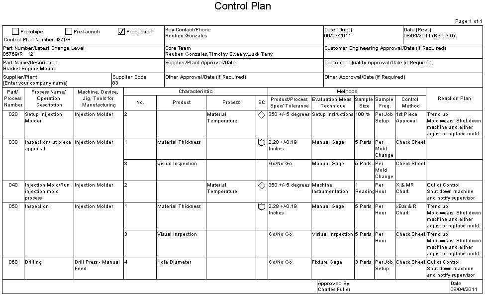 Control Plan Aiag Control Plan Template Sample Control Plan